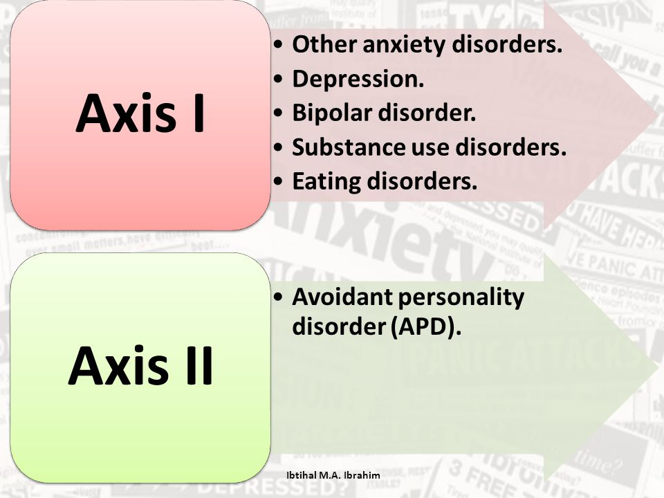 Ibtihal M.A. Ibrahim Axis I Other anxiety disorders. Depression.