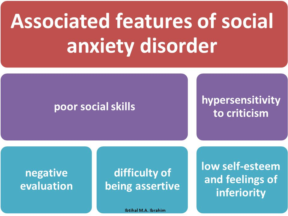 Ibtihal M.A. Ibrahim Associated features of social anxiety disorder