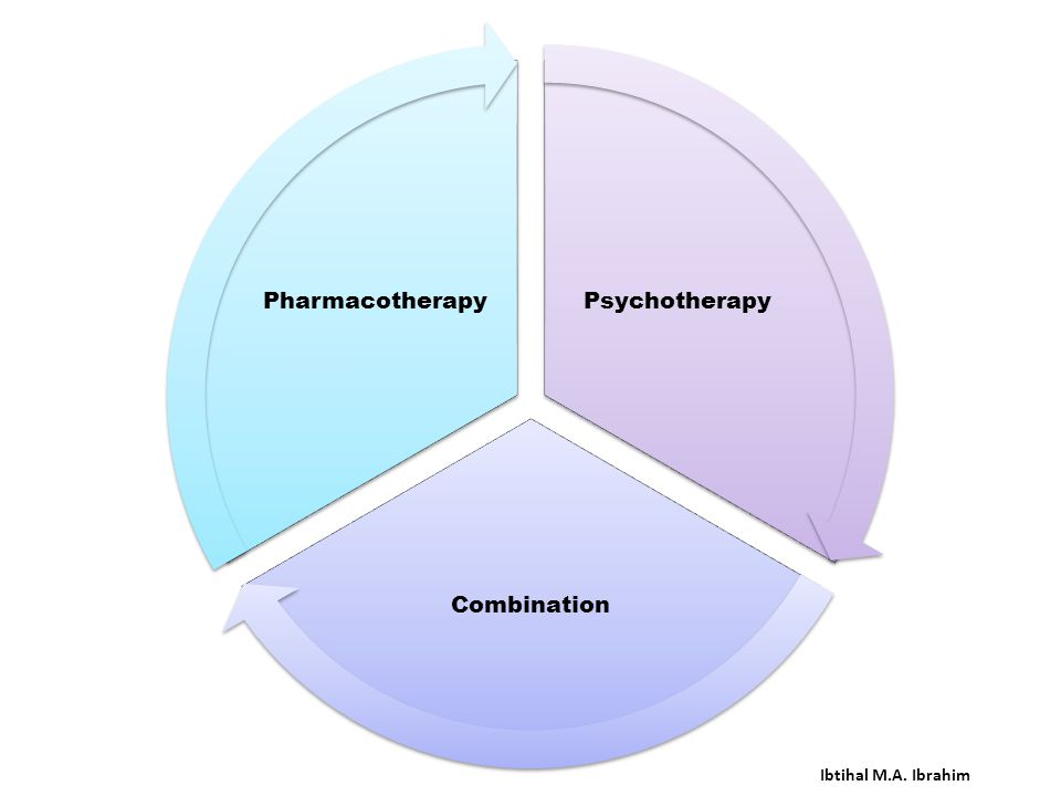 Psychotherapy Combination Pharmacotherapy Ibtihal M.A. Ibrahim