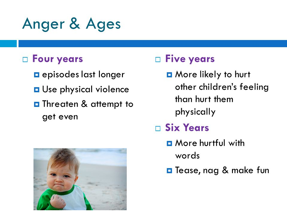 Anger & Ages Four years Five years Six Years episodes last longer