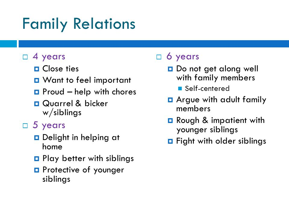 Family Relations 4 years 5 years 6 years Close ties