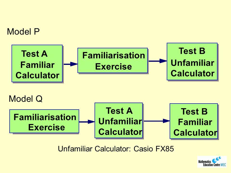 Model P Test B Test A Familiarisation Unfamiliar Familiar Exercise