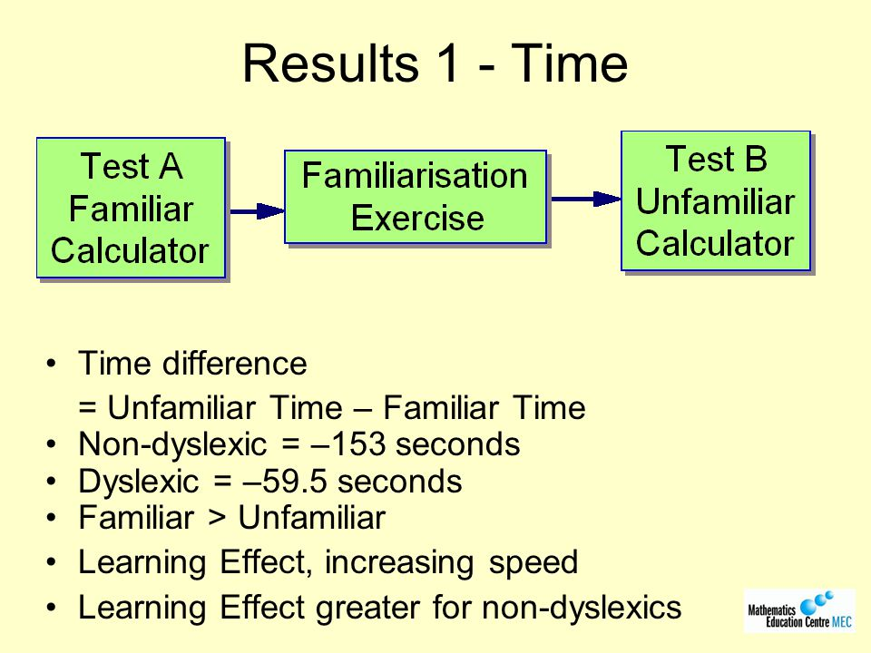 Results 1 - Time Time difference = Unfamiliar Time – Familiar Time