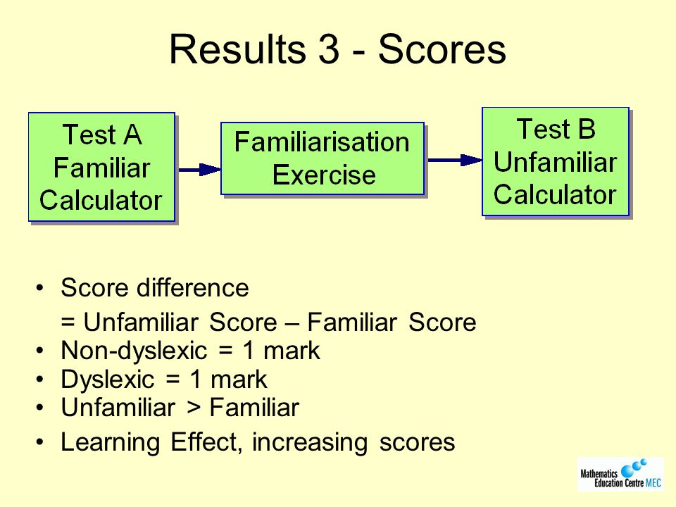 Results 3 - Scores Score difference