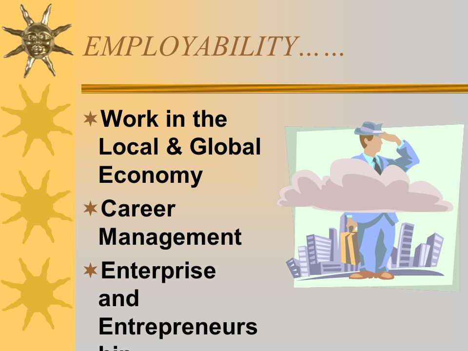 EMPLOYABILITY…… Work in the Local & Global Economy Career Management