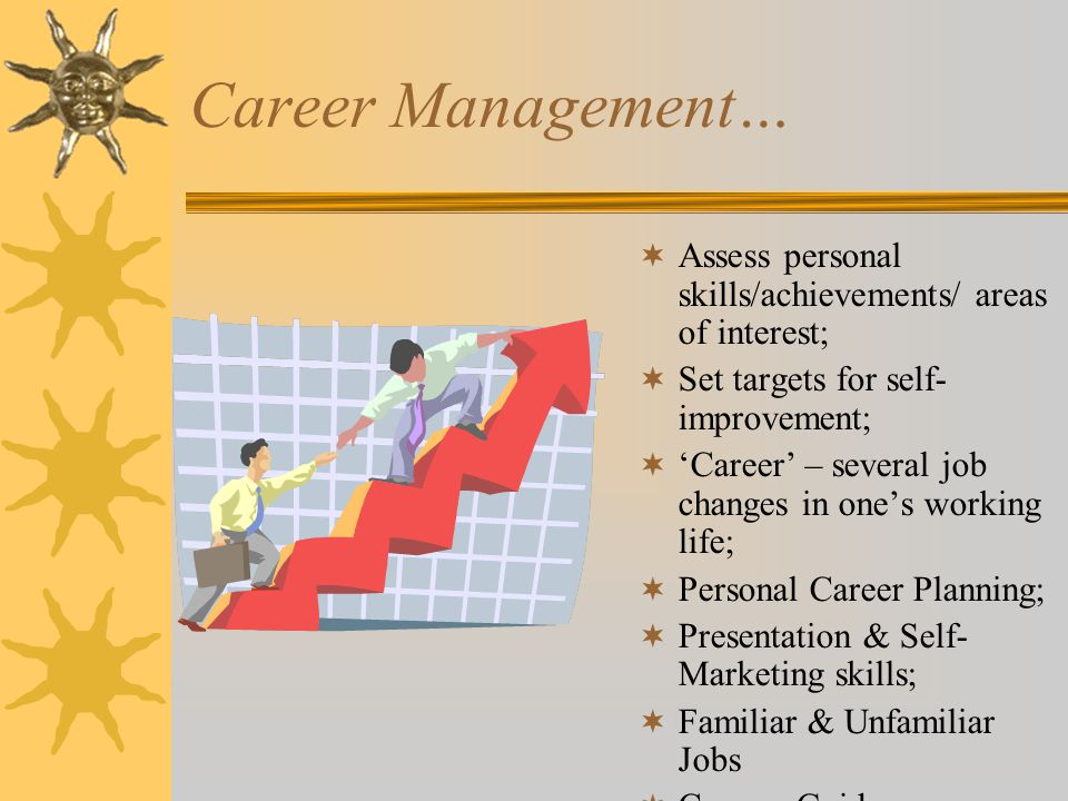 Career Management… Assess personal skills/achievements/ areas of interest; Set targets for self-improvement;