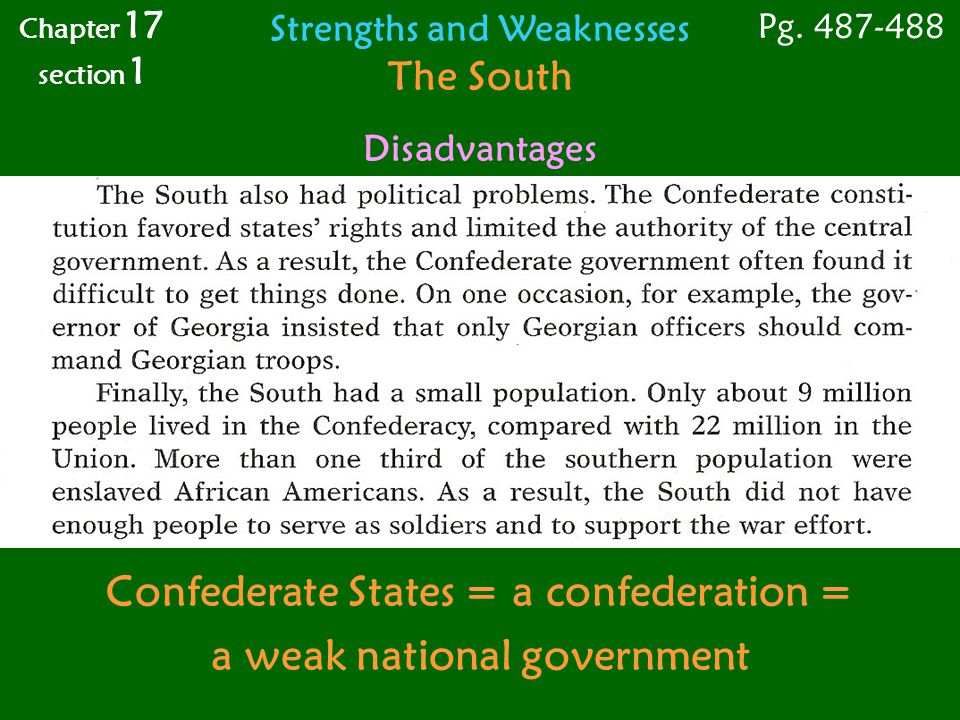 Confederate States = a confederation = a weak national government