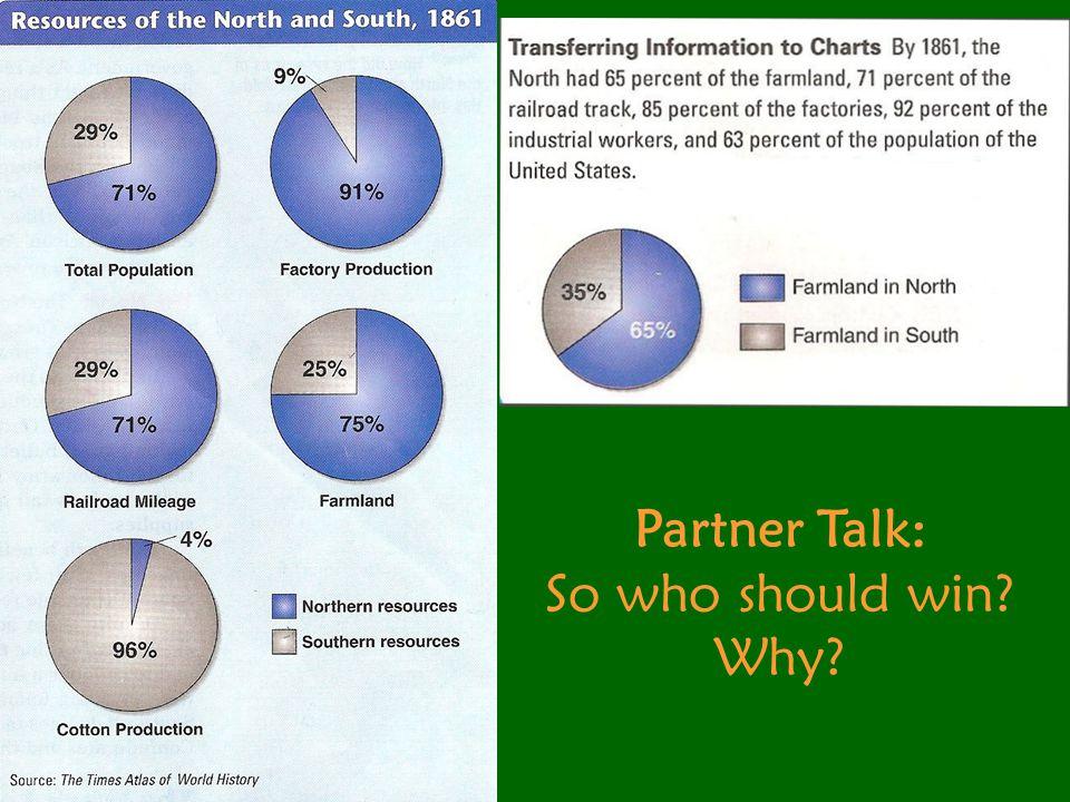 Partner Talk: So who should win Why