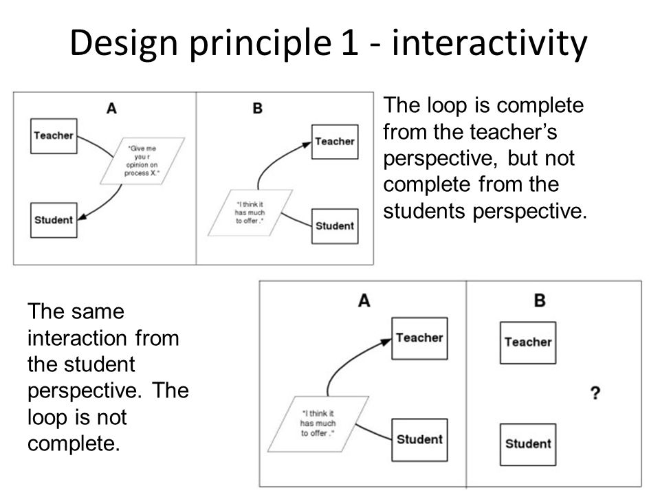 Design principle 1 - interactivity