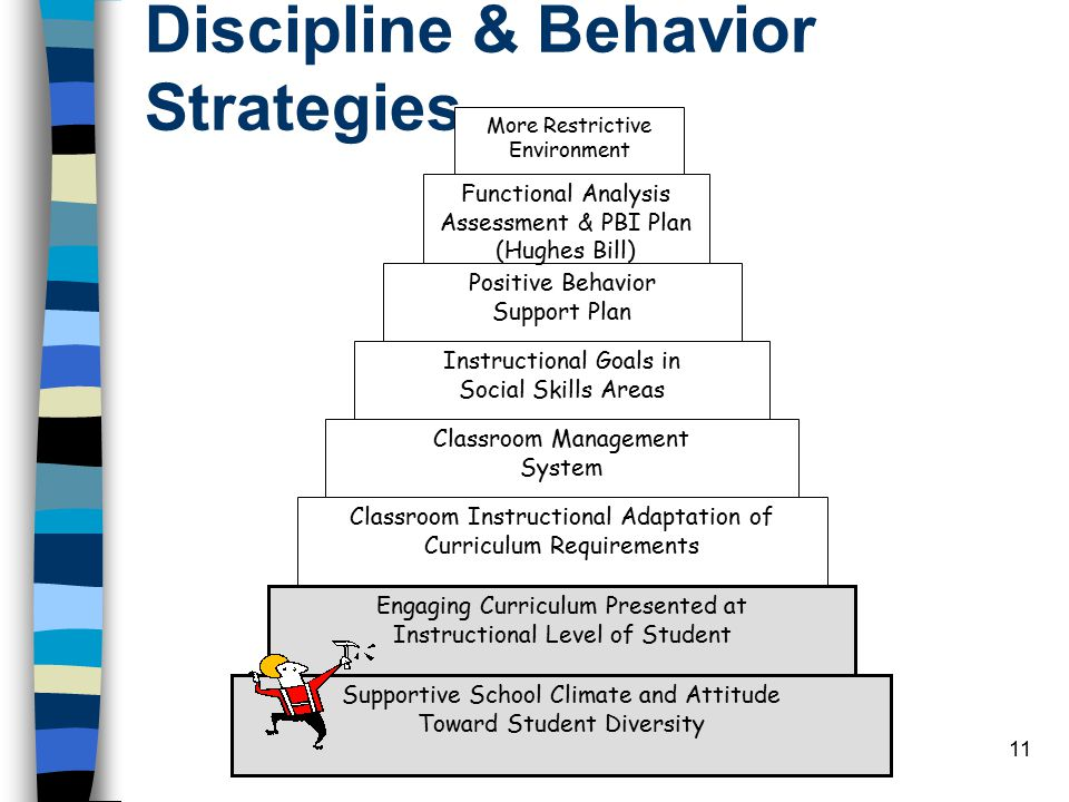 Discipline & Behavior Strategies