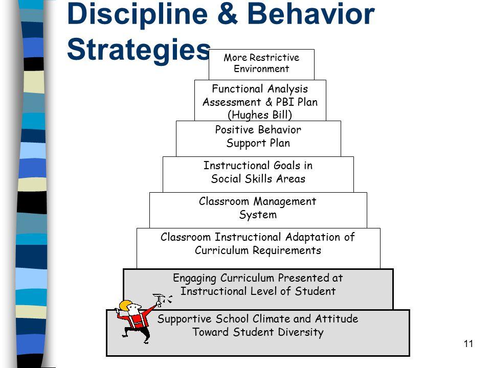 Discipline & Behavior Strategies