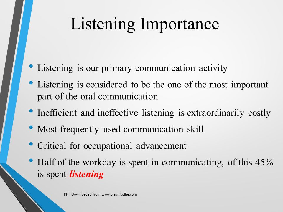 Listening Importance Listening is our primary communication activity