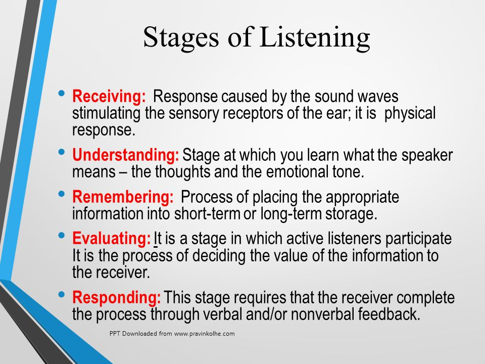 Stages of Listening Receiving: Response caused by the sound waves stimulating the sensory receptors of the ear; it is physical response.