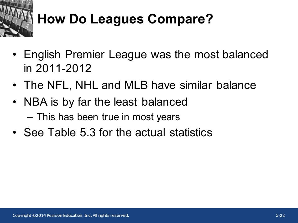 How Do Leagues Compare English Premier League was the most balanced in 2011-2012. The NFL, NHL and MLB have similar balance.