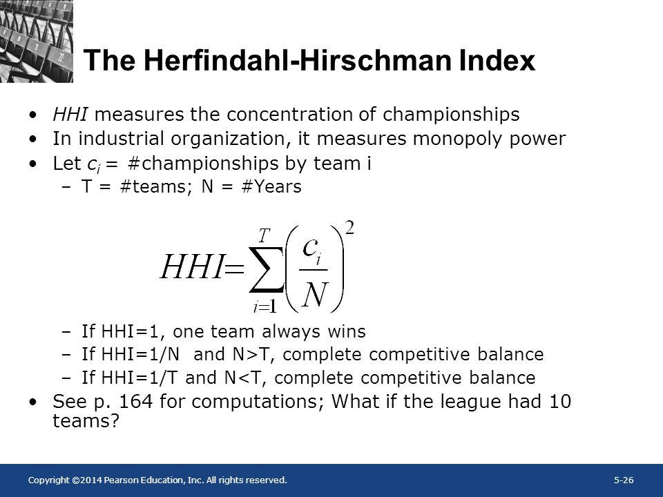 The Herfindahl-Hirschman Index