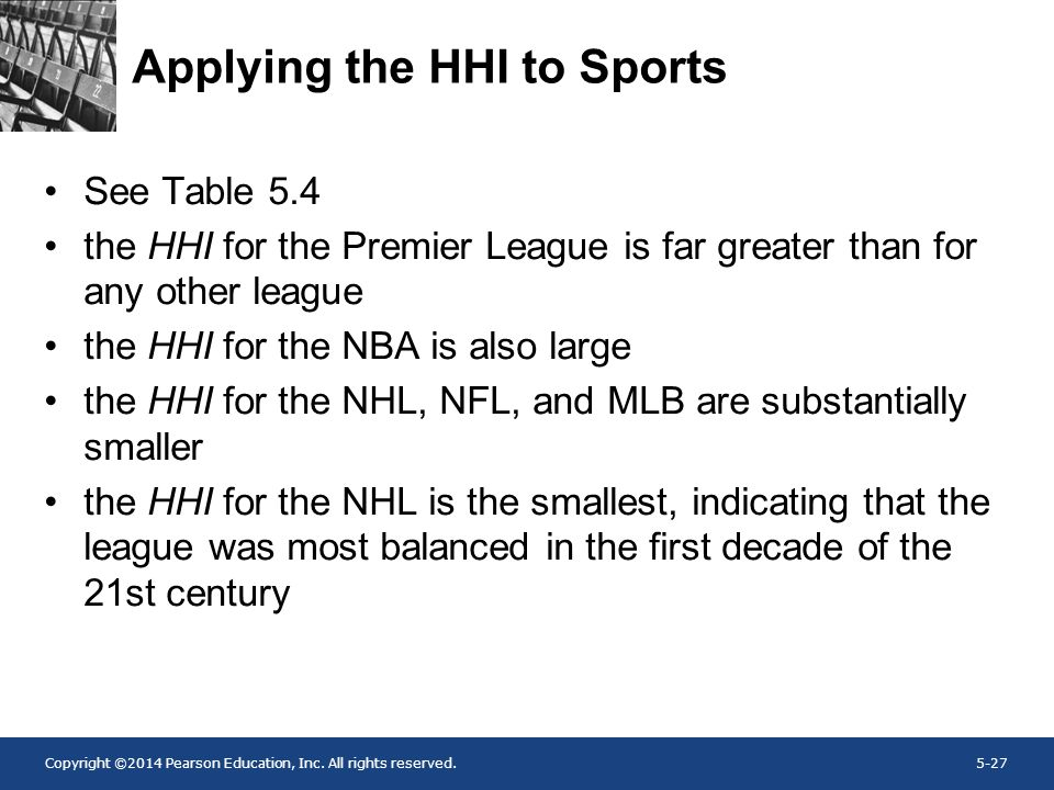 Applying the HHI to Sports