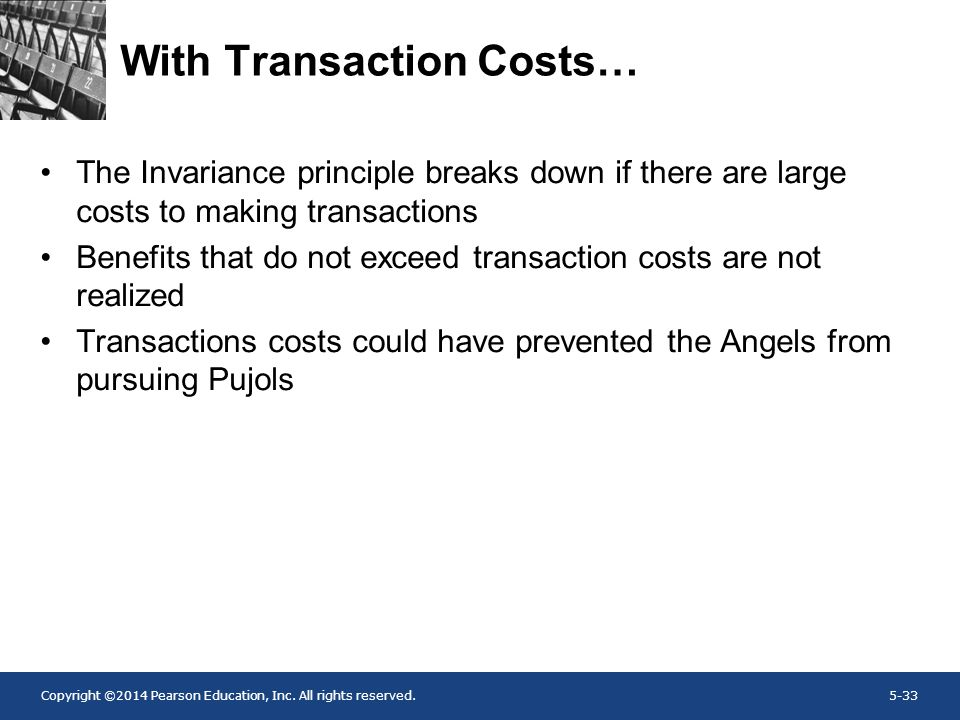 With Transaction Costs…