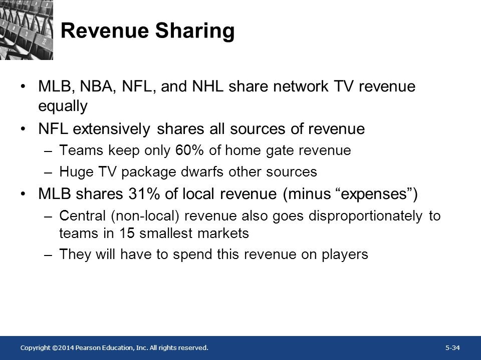 Revenue Sharing MLB, NBA, NFL, and NHL share network TV revenue equally. NFL extensively shares all sources of revenue.