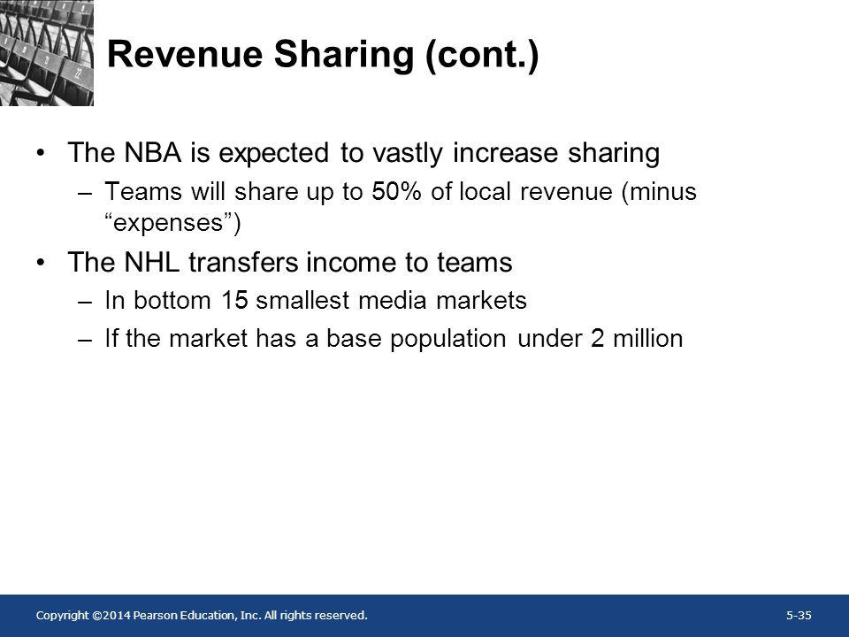 Revenue Sharing (cont.)