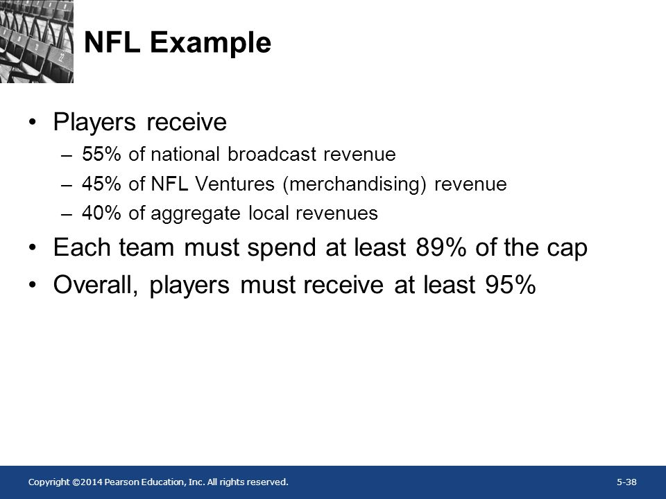 NFL Example Players receive