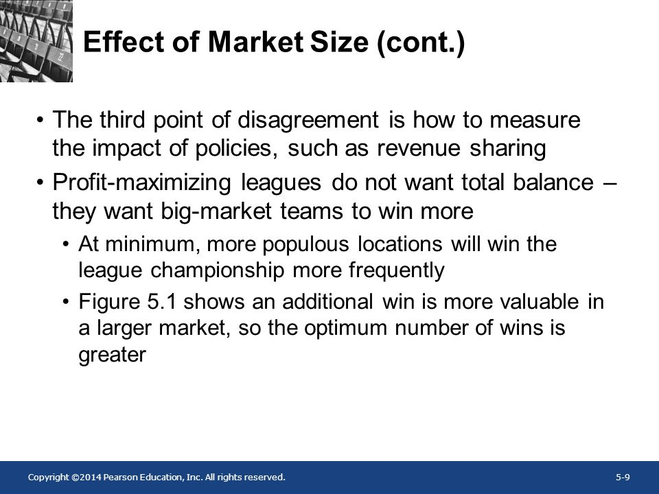 Effect of Market Size (cont.)