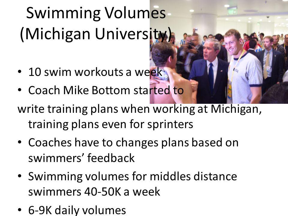 Swimming Volumes (Michigan University)