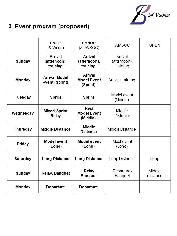3. Event program (proposed)