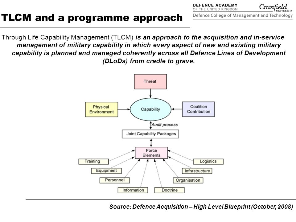 TLCM and a programme approach