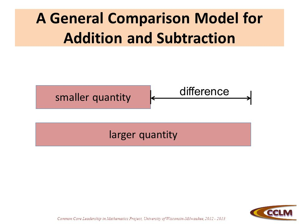 A General Comparison Model for Addition and Subtraction