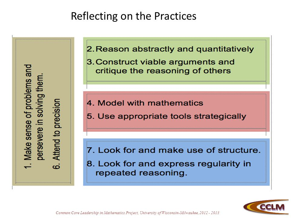 Reflecting on the Practices