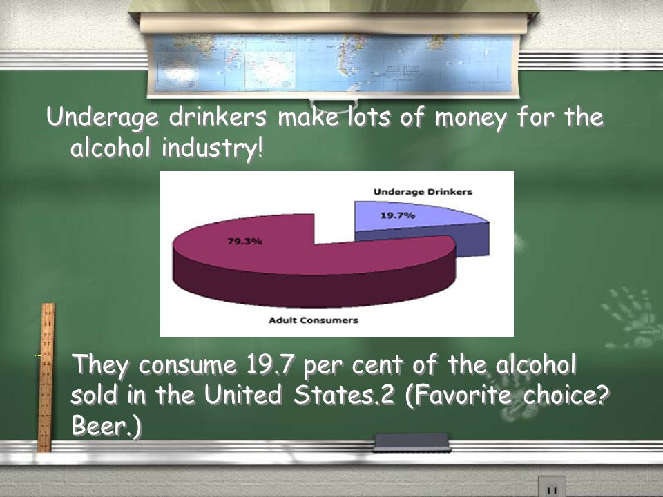 Underage drinkers make lots of money for the alcohol industry!