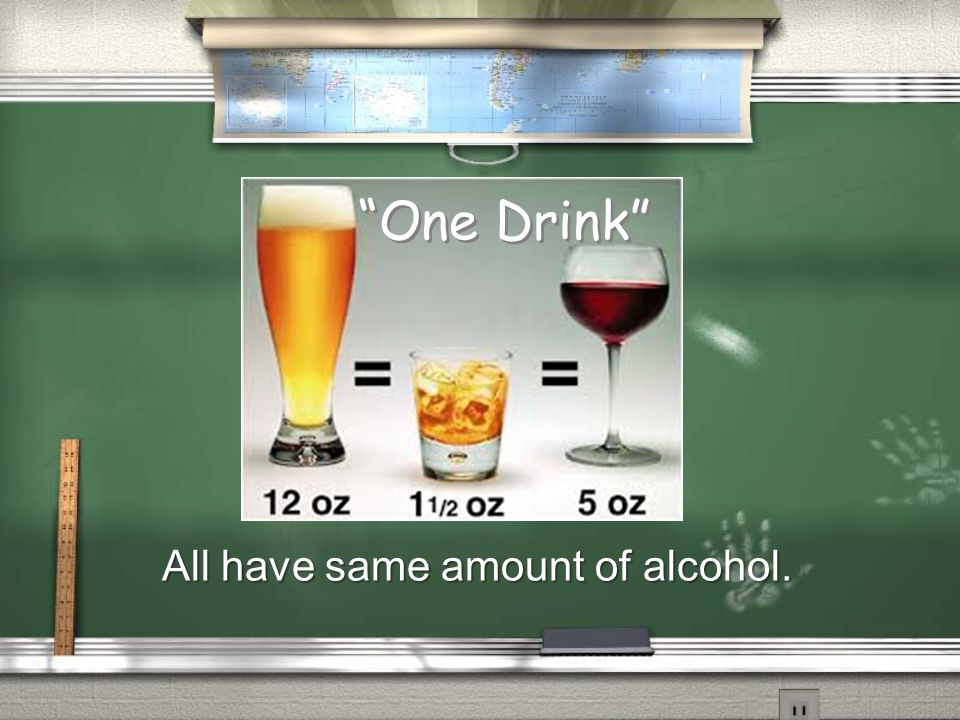 One Drink One Drink All have same amount of alcohol.