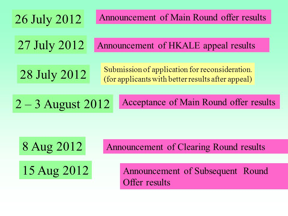 26 July 2012 27 July 2012 28 July 2012 2 – 3 August 2012 8 Aug 2012