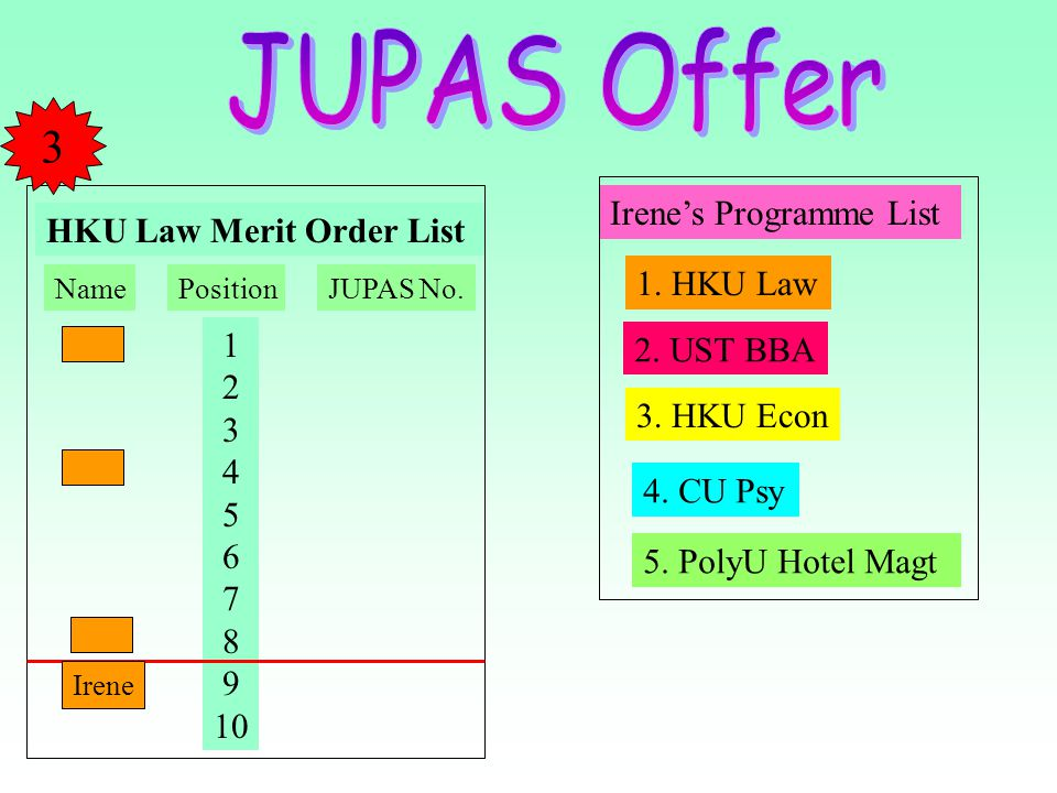 JUPAS Offer 3 Irene's Programme List HKU Law Merit Order List