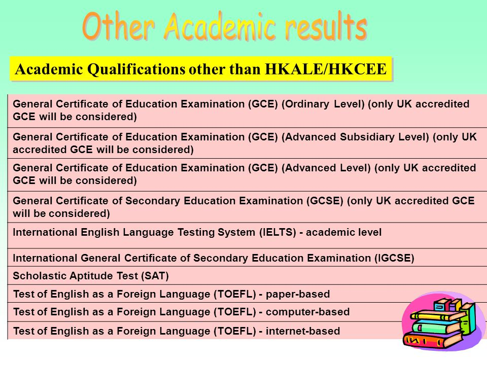 Academic Qualifications other than HKALE/HKCEE