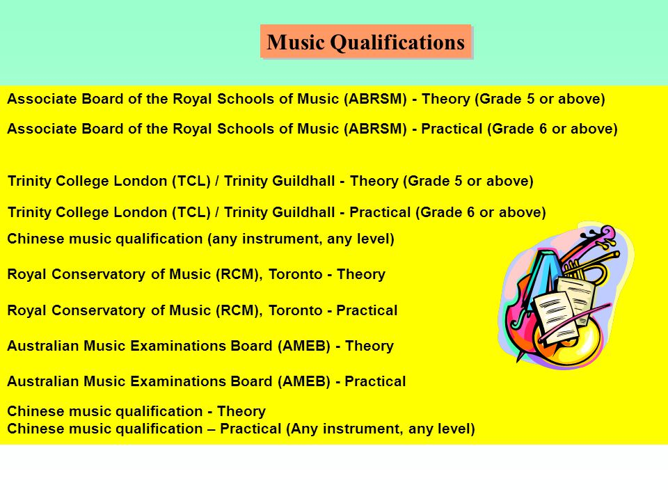 Music Qualifications Associate Board of the Royal Schools of Music (ABRSM) - Theory (Grade 5 or above)