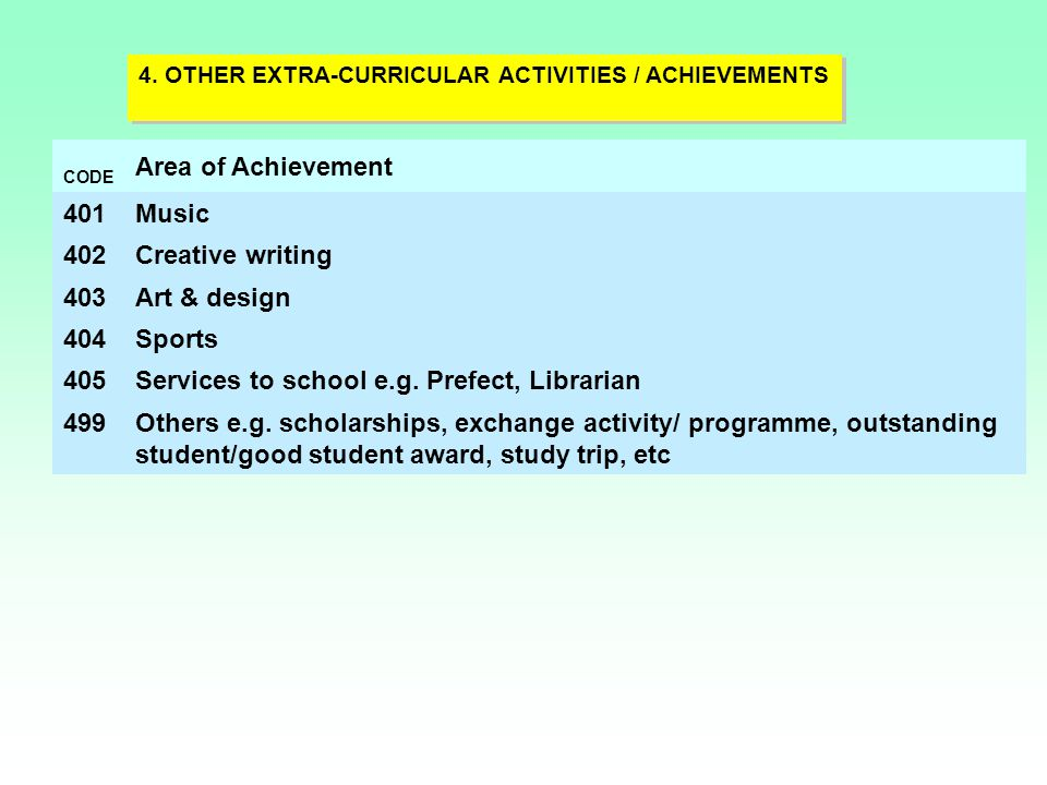 Services to school e.g. Prefect, Librarian 499