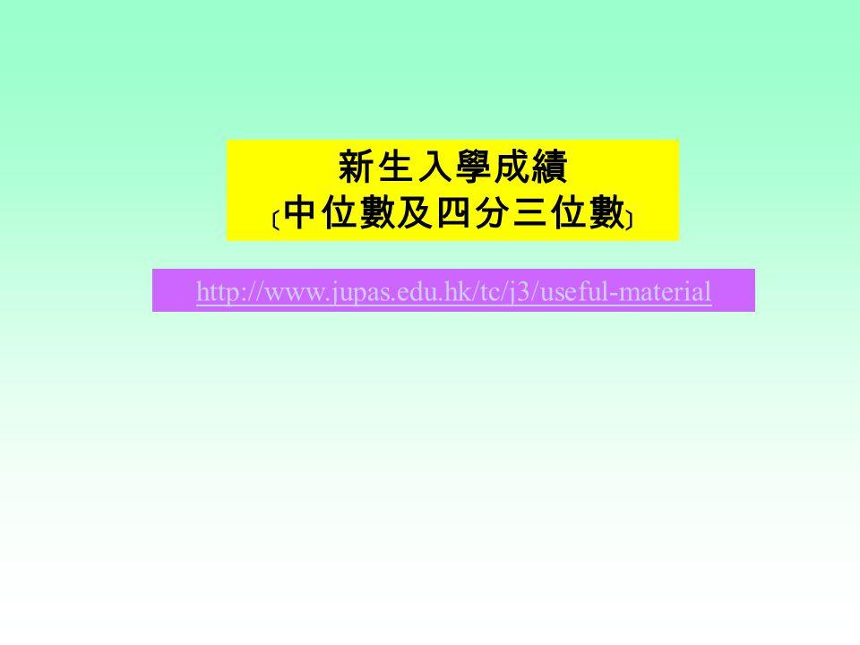新生入學成績 ﹝中位數及四分三位數﹞ http://www.jupas.edu.hk/tc/j3/useful-material