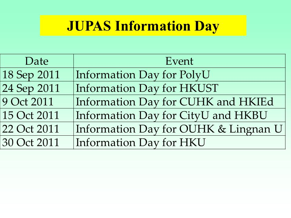 JUPAS Information Day Date Event 18 Sep 2011 Information Day for PolyU