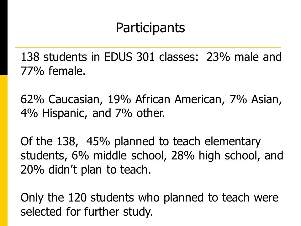 Participants 138 students in EDUS 301 classes: 23% male and 77% female. 62% Caucasian, 19% African American, 7% Asian, 4% Hispanic, and 7% other.