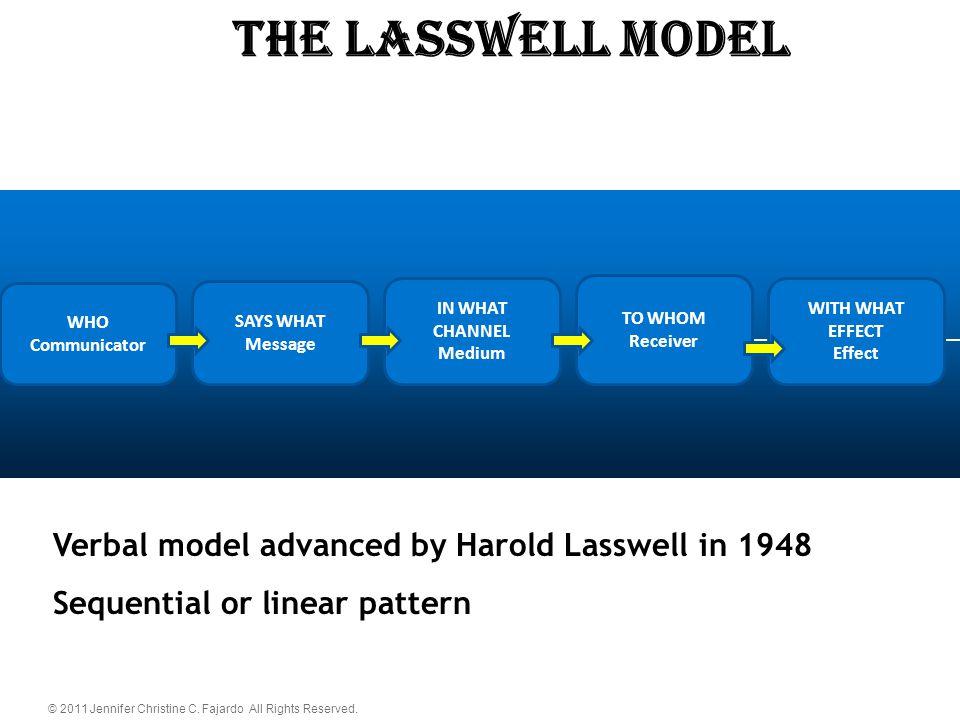 The LASSWELL Model Verbal model advanced by Harold Lasswell in 1948