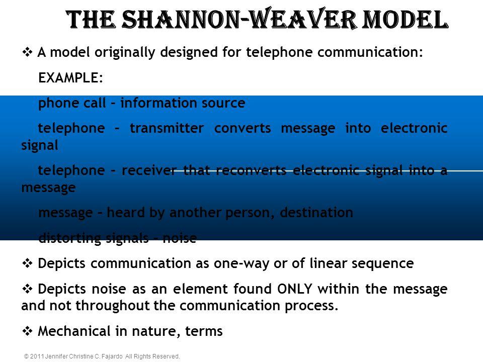 The SHANNON-WEAVER Model