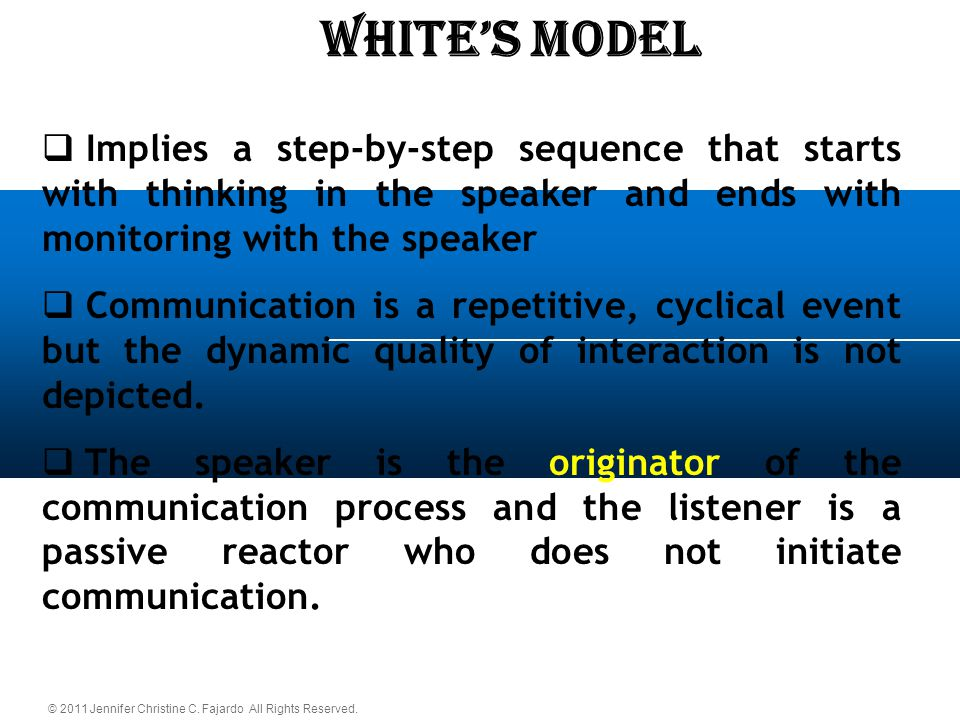 WHITE'S Model Implies a step-by-step sequence that starts with thinking in the speaker and ends with monitoring with the speaker.