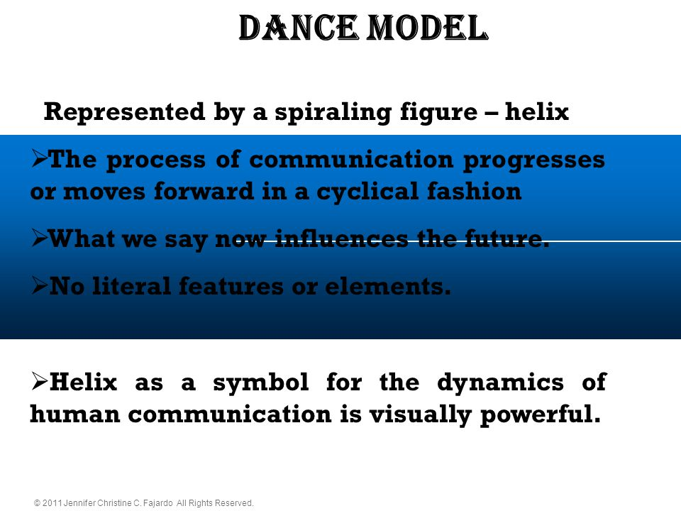 DANCE Model Represented by a spiraling figure – helix. The process of communication progresses or moves forward in a cyclical fashion.
