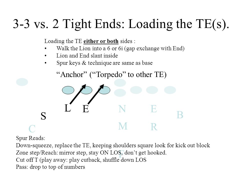 3-3 vs. 2 Tight Ends: Loading the TE(s).