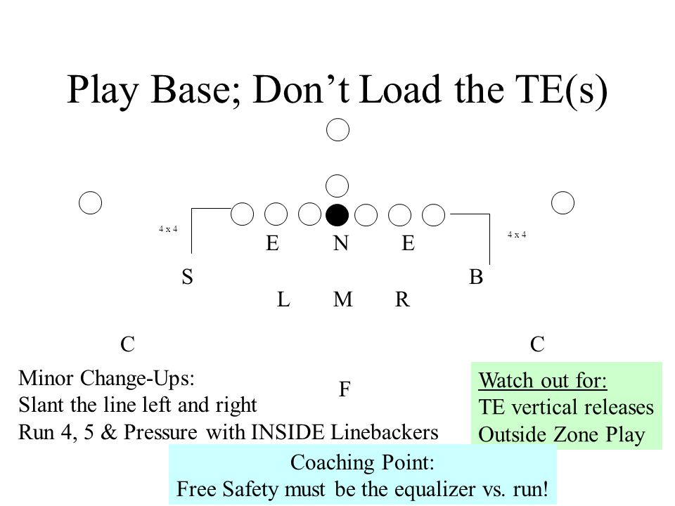 Play Base; Don't Load the TE(s)