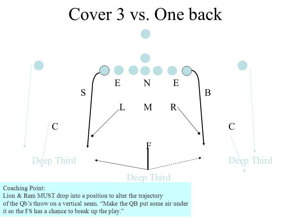 Cover 3 vs. One back E N E S B L M R C C F Deep Third Deep Third