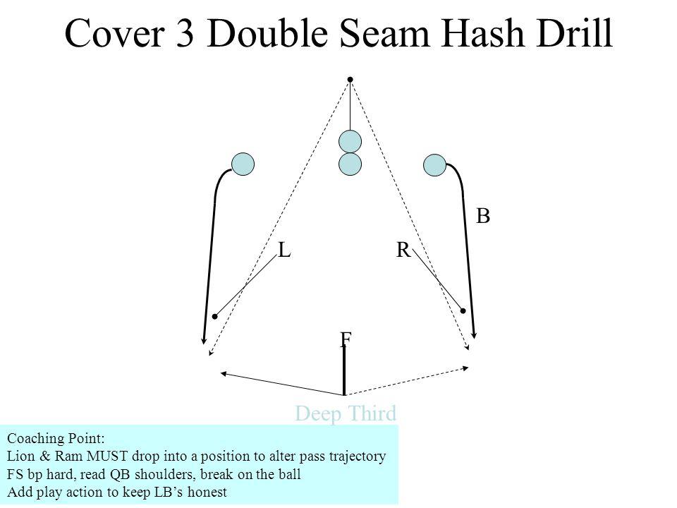 Cover 3 Double Seam Hash Drill