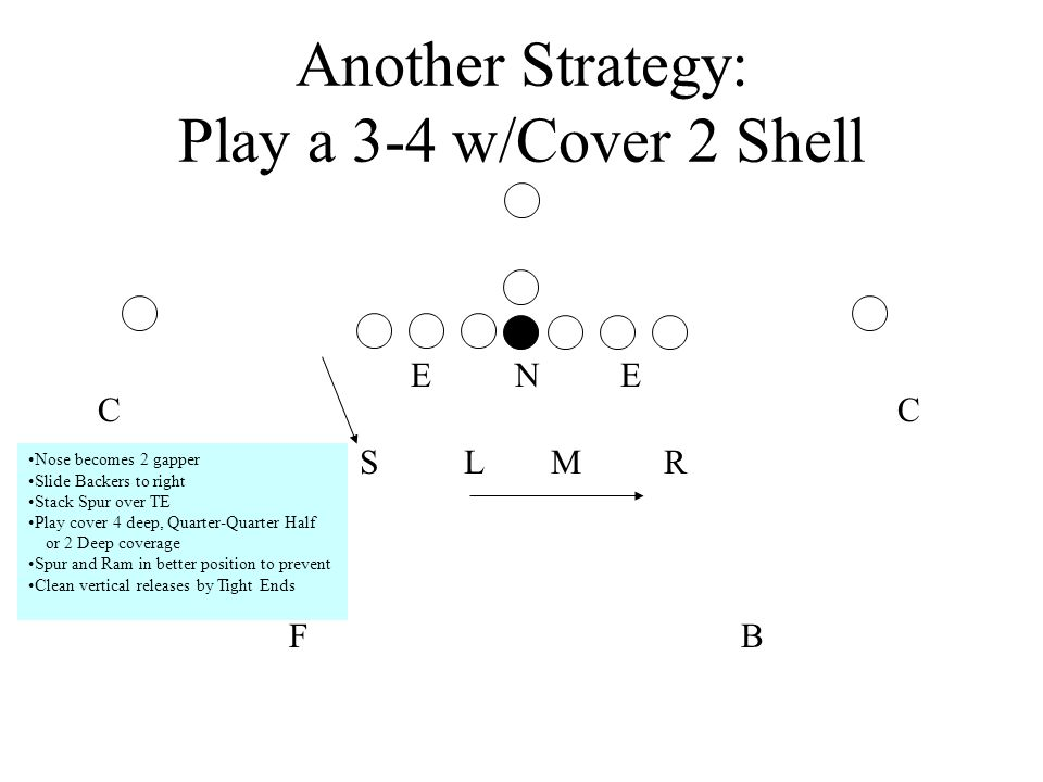 Another Strategy: Play a 3-4 w/Cover 2 Shell