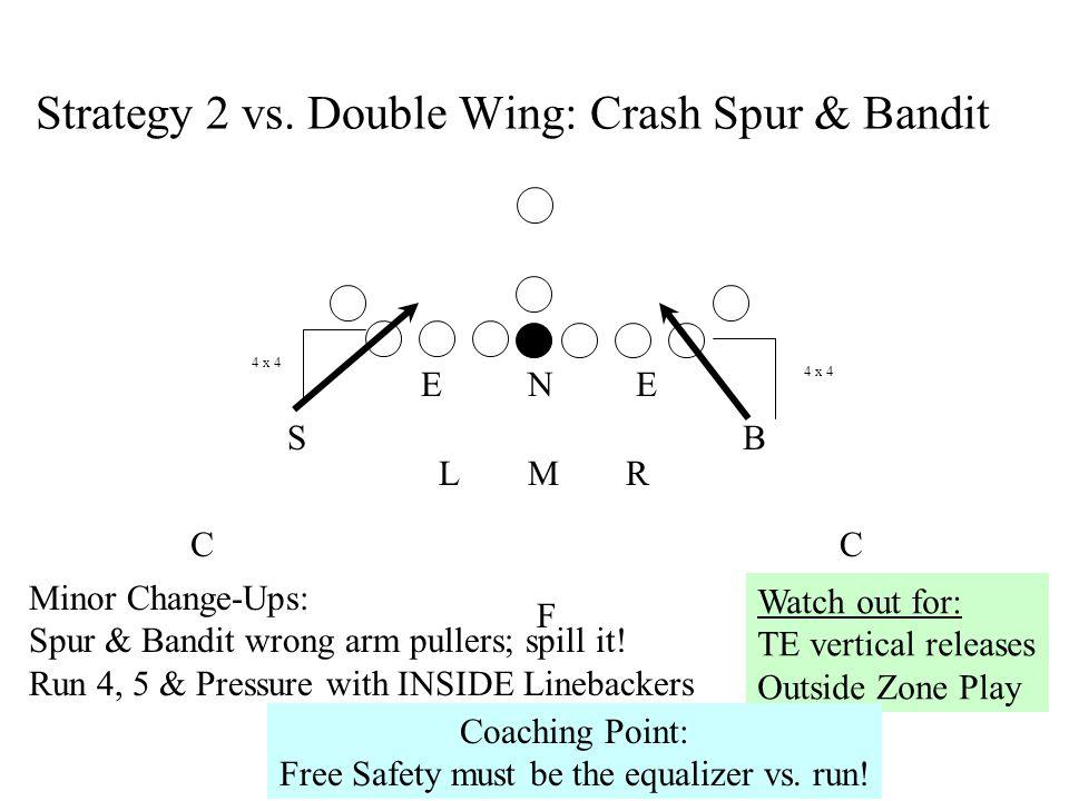 Strategy 2 vs. Double Wing: Crash Spur & Bandit